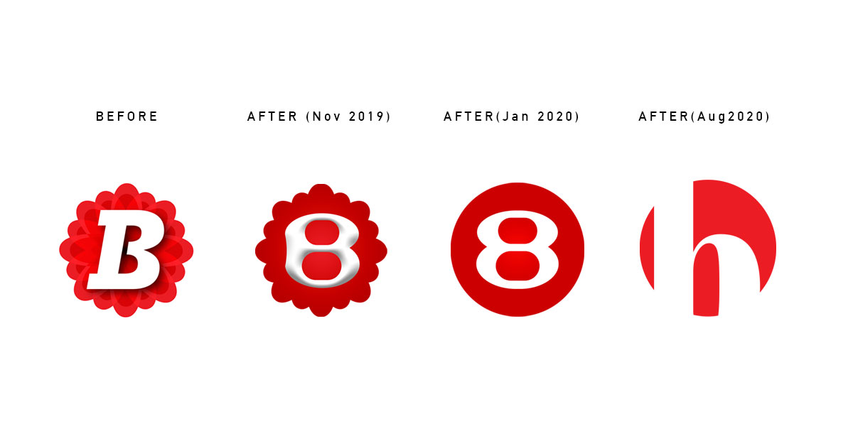 Bloom Factor Inc Brand Evolution Circa 2020